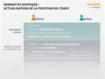 Dermatite atopique : actualisation de la prise de position de l'EADV